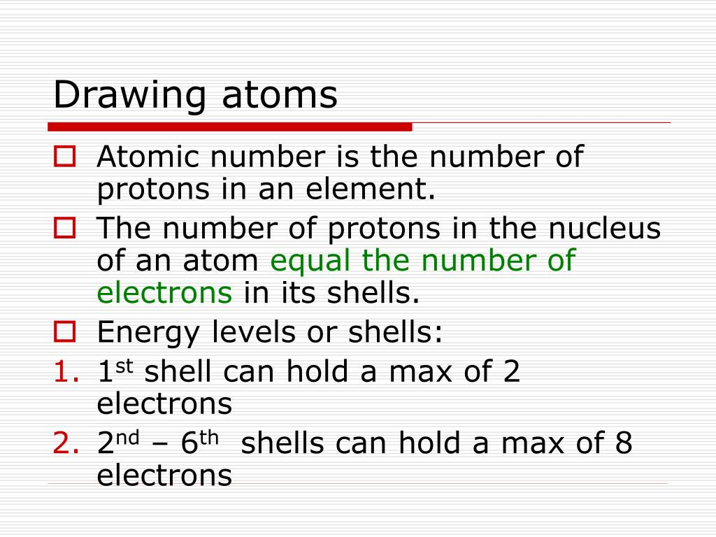 Drawing atoms