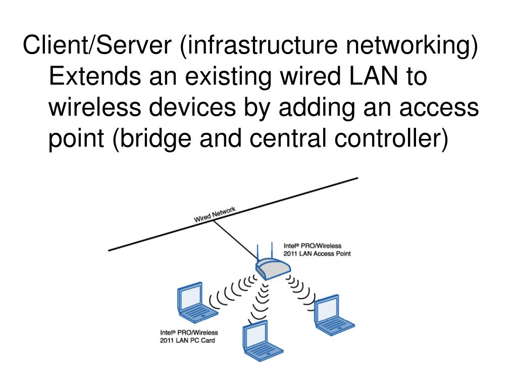 Client/Server (infrastructure networking)