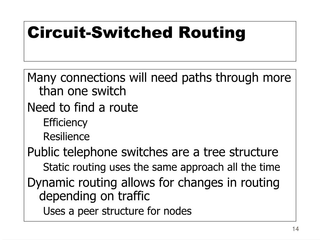 Circuit-Switched Routing
