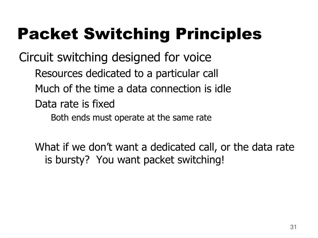 Packet Switching Principles