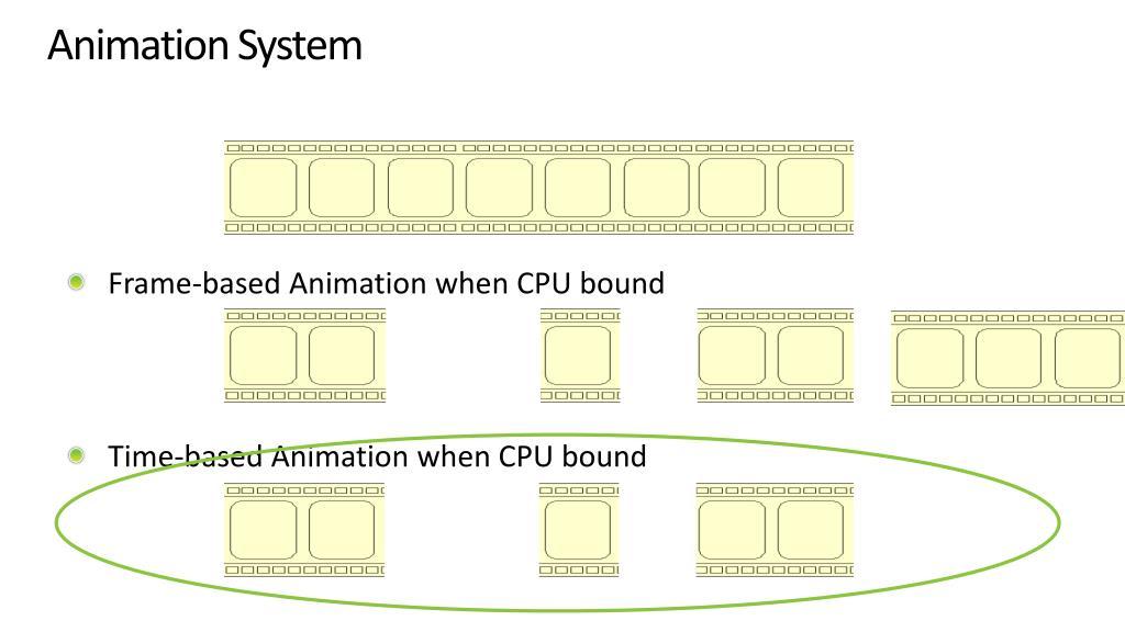 Animation System