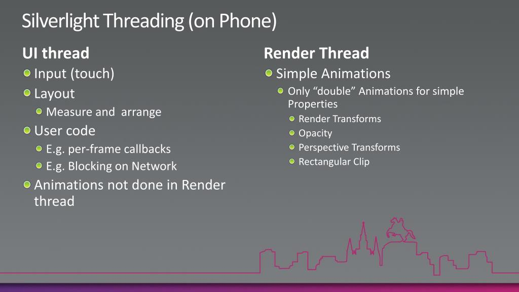 Silverlight Threading (on Phone)