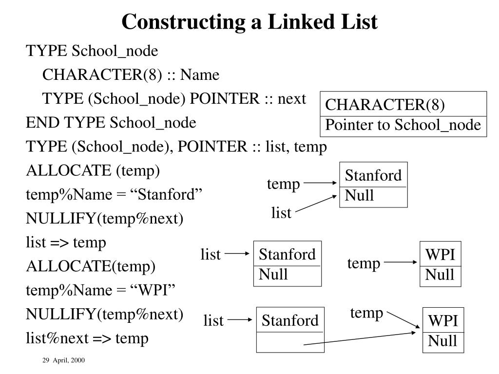 Constructing a Linked List