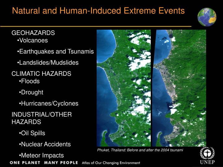 Natural and Human-Induced Extreme Events