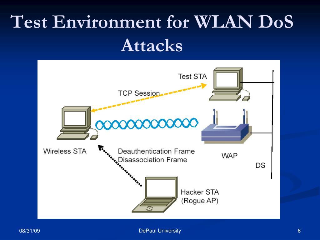 Test Environment for WLAN DoS Attacks