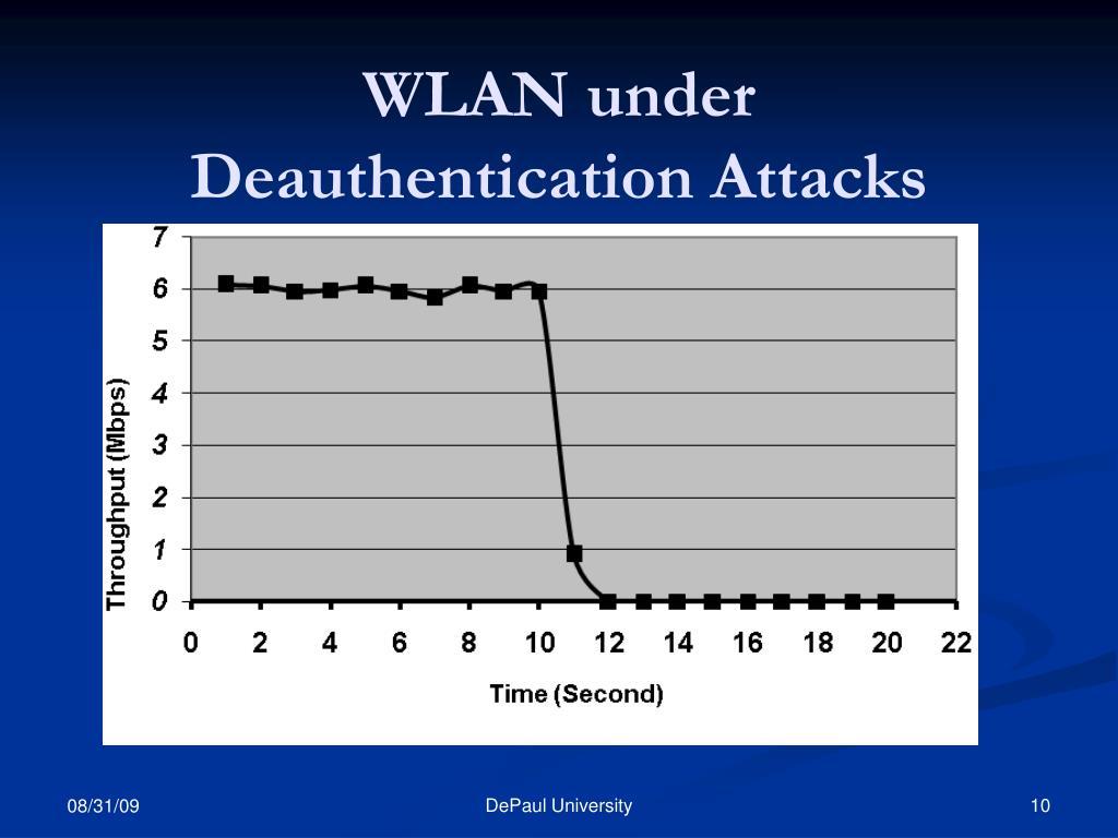 WLAN under