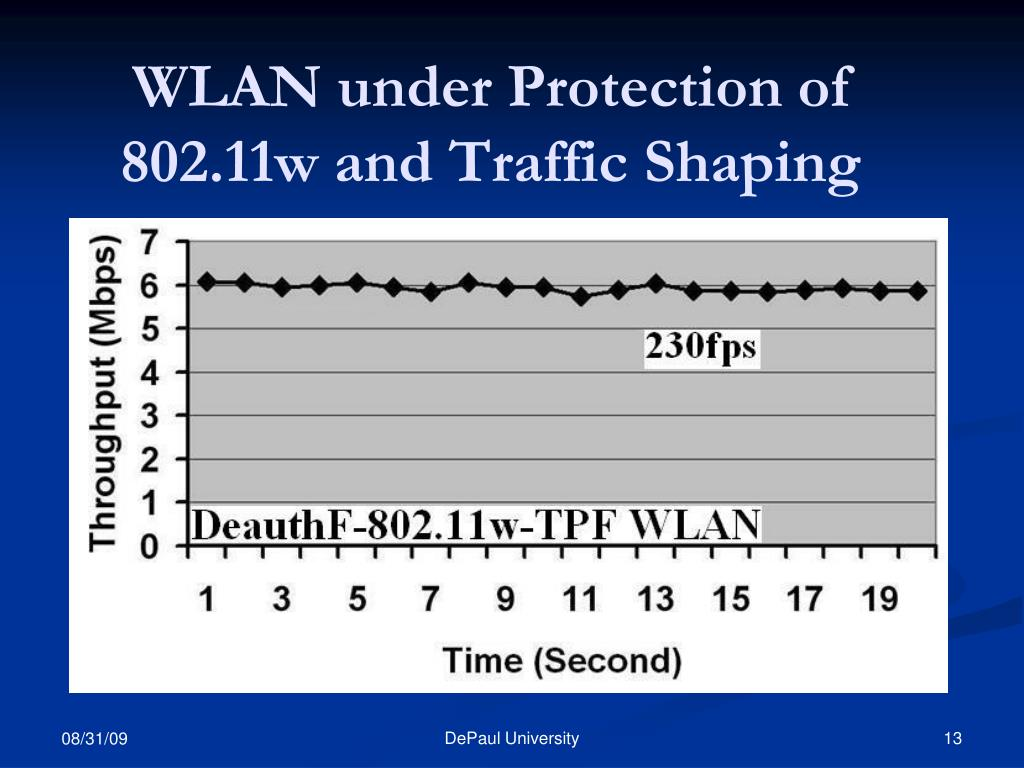 WLAN under Protection of