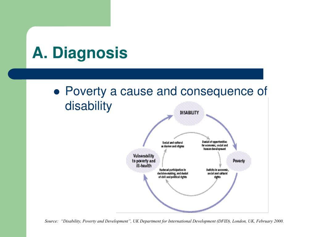 A. Diagnosis