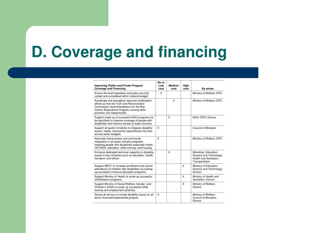 D. Coverage and financing