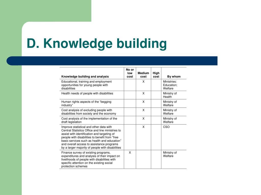 D. Knowledge building
