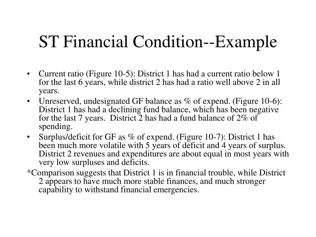 ST Financial Condition--Example