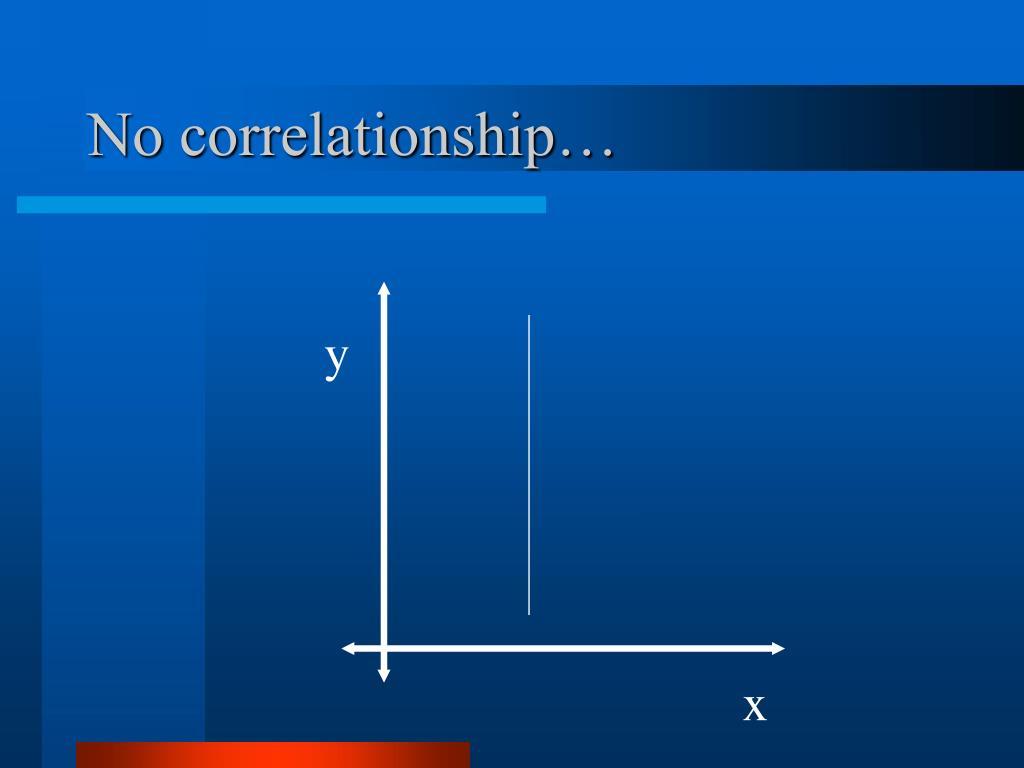 No correlationship…