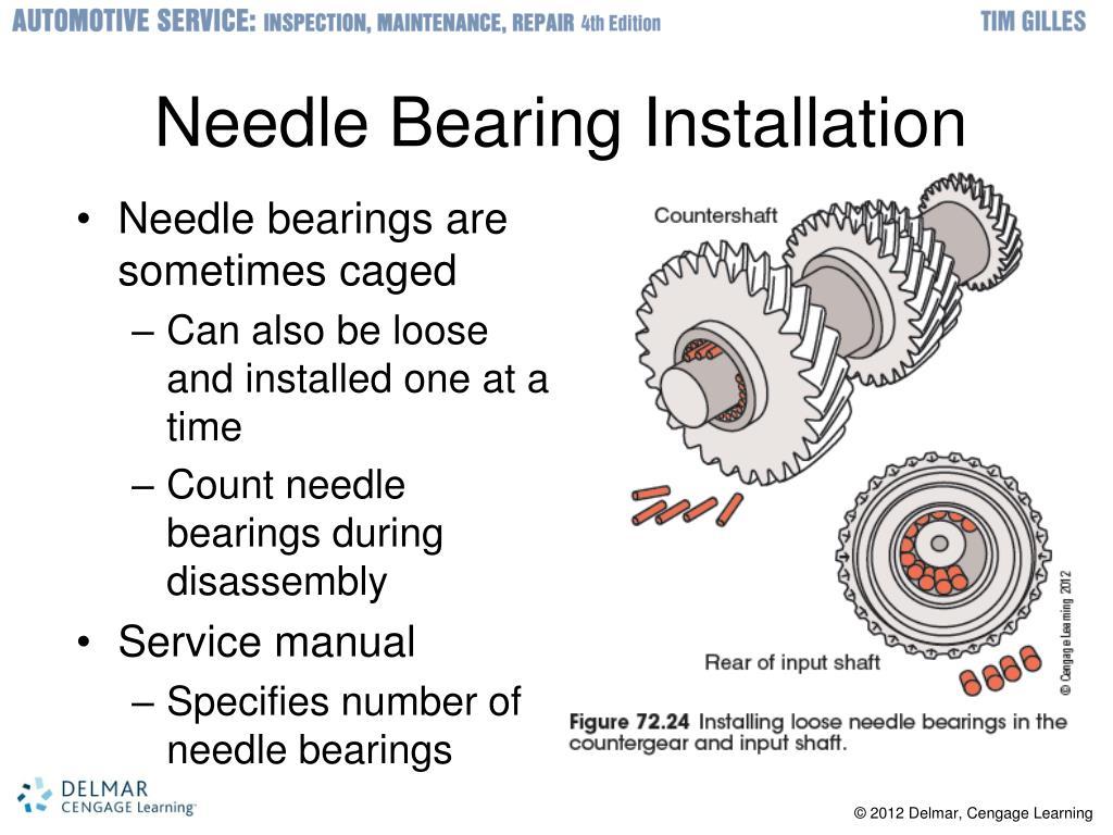 Needle Bearing Installation