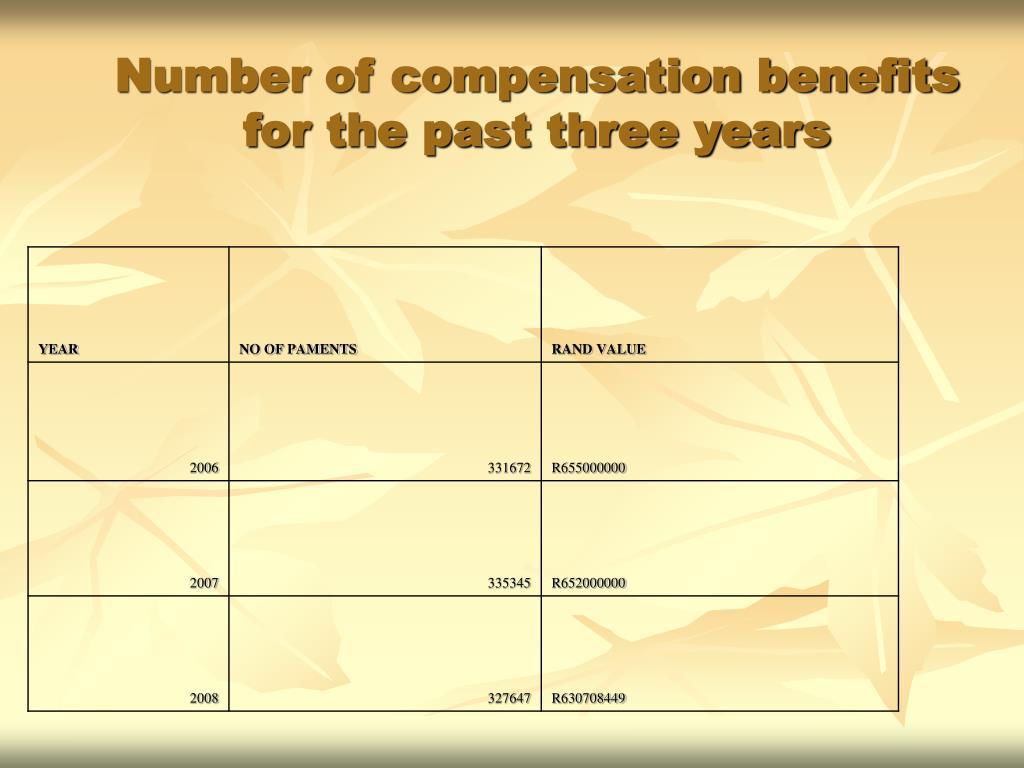 Number of compensation benefits for the past three years