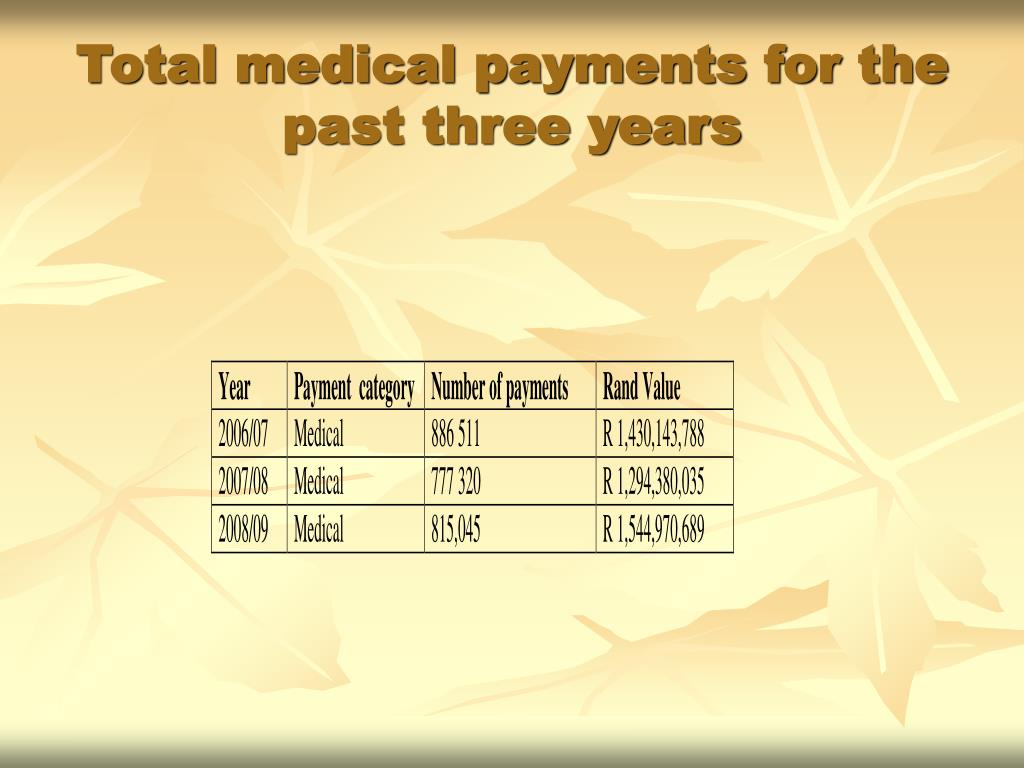 Total medical payments for the past three years