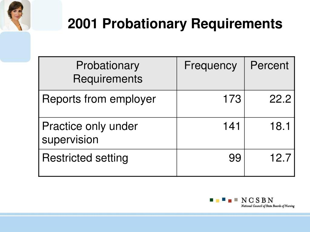 2001 Probationary Requirements