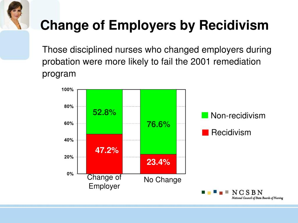 Change of Employers by Recidivism