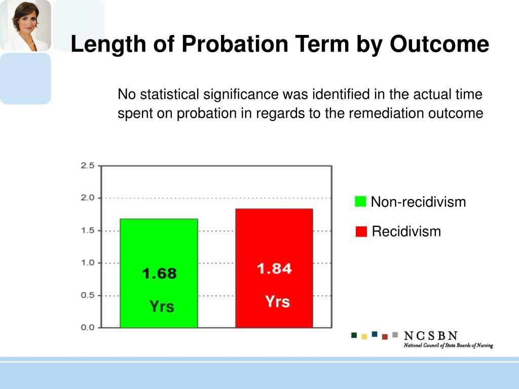 Non-recidivism
