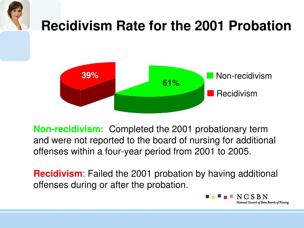 Recidivism Rate for the 2001 Probation