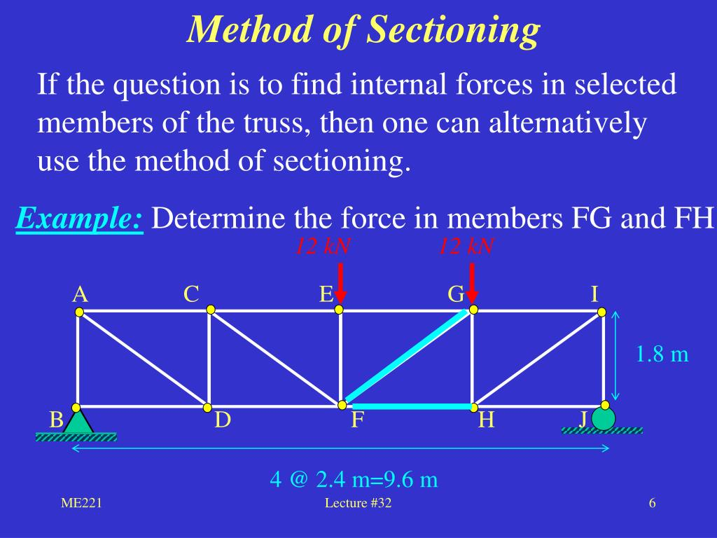 Method of Sectioning