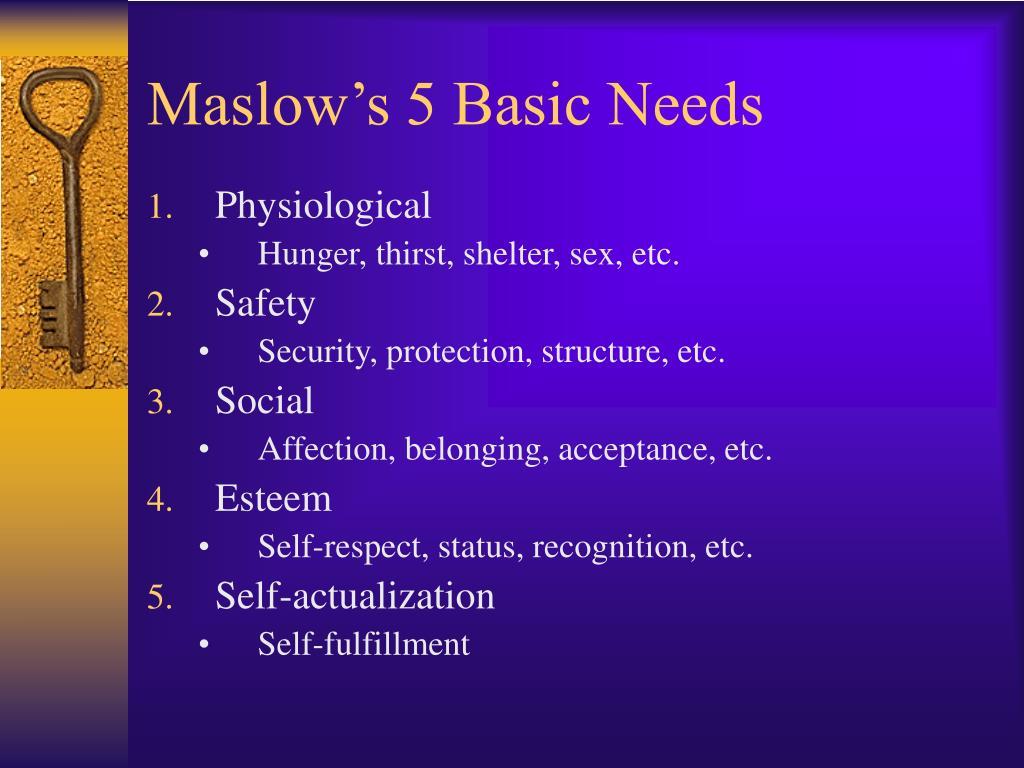 Maslow's 5 Basic Needs
