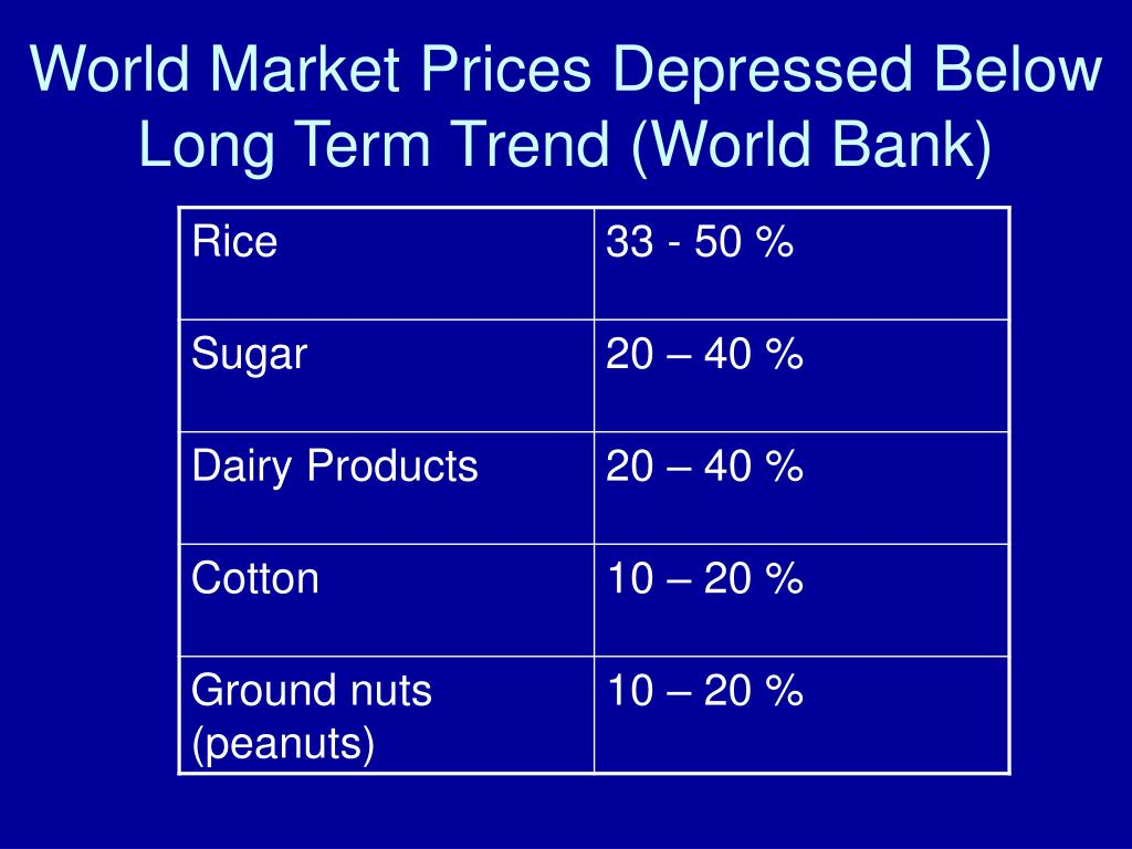 World Market Prices Depressed Below Long Term Trend (World Bank)