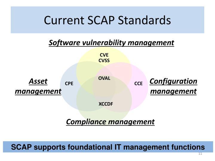 Current SCAP Standards