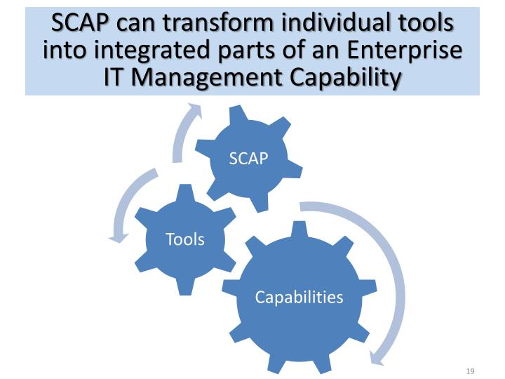 SCAP can transform individual tools into integrated parts of an Enterprise IT Management Capability