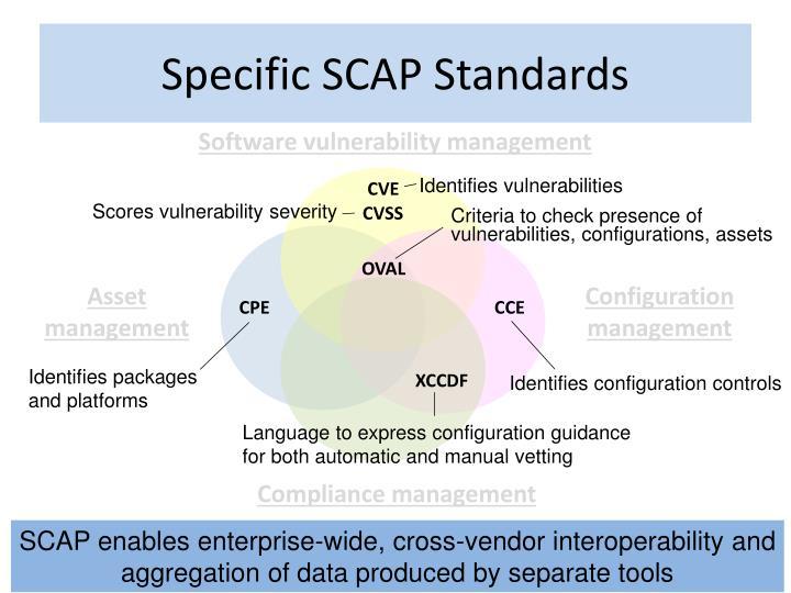 Specific SCAP Standards