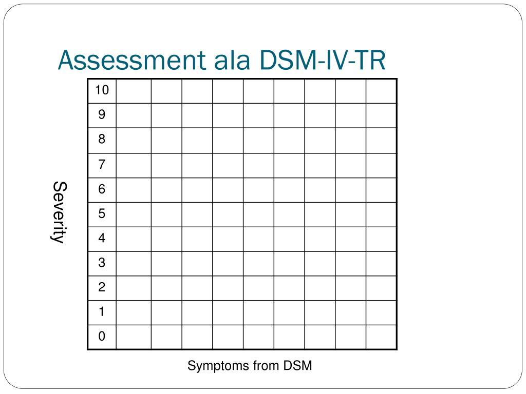 Assessment ala DSM-IV-TR