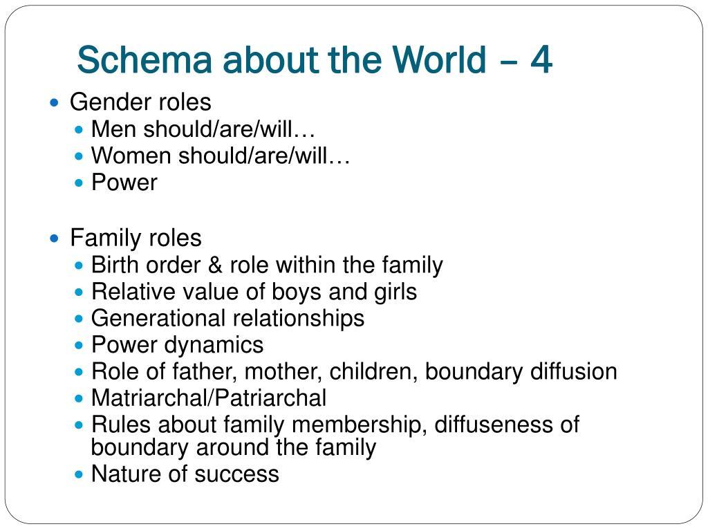 Schema about the World – 4