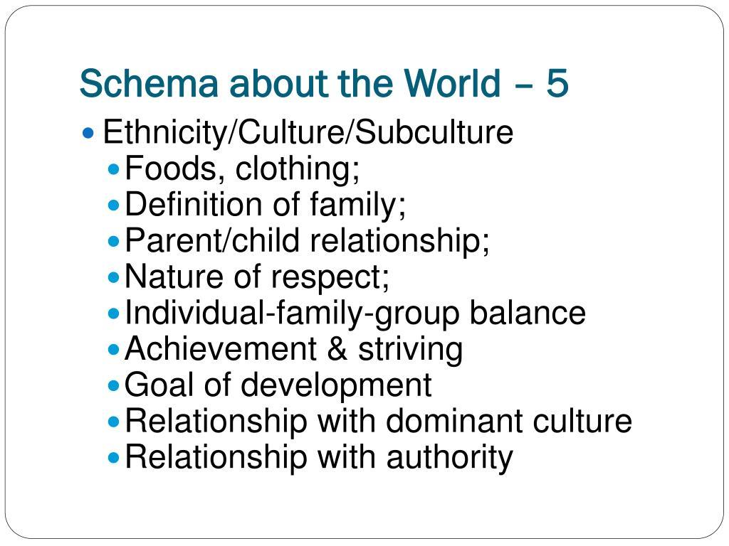 Schema about the World – 5