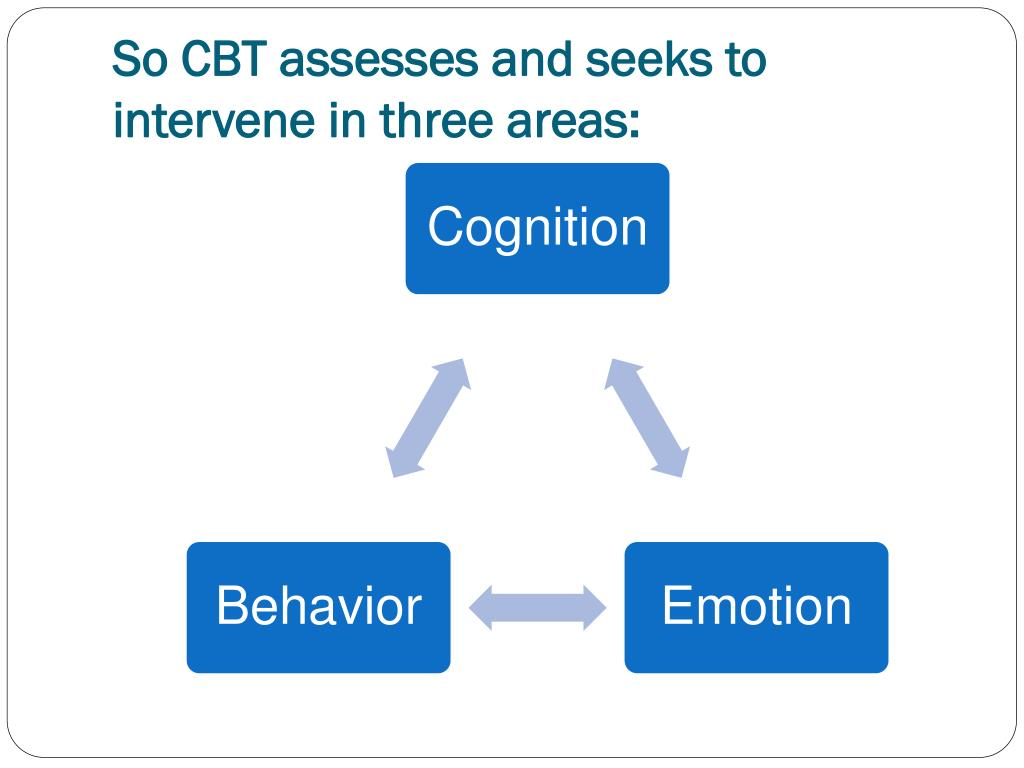 So CBT assesses and seeks to intervene in three areas: