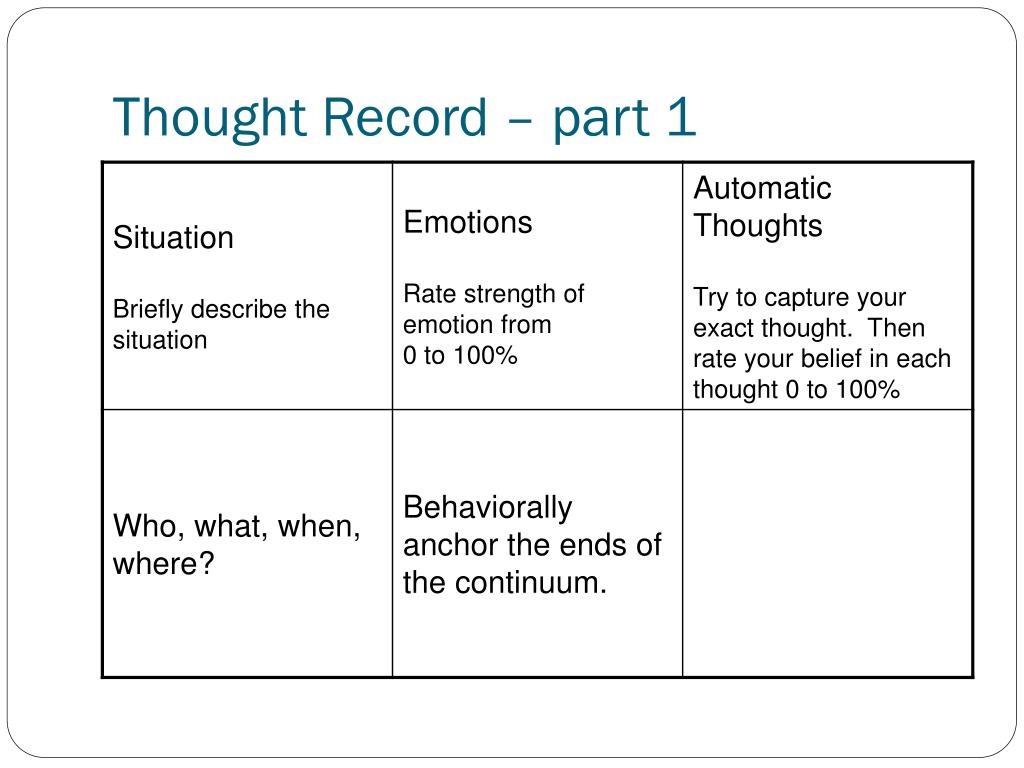 Thought Record – part 1
