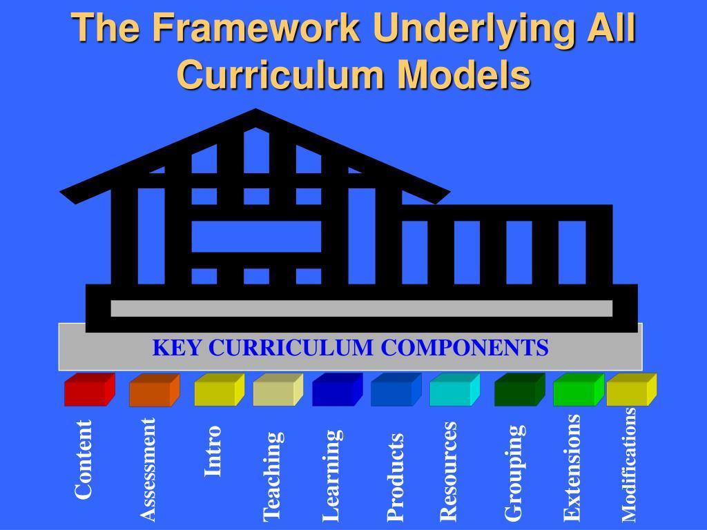 The Framework Underlying All Curriculum Models