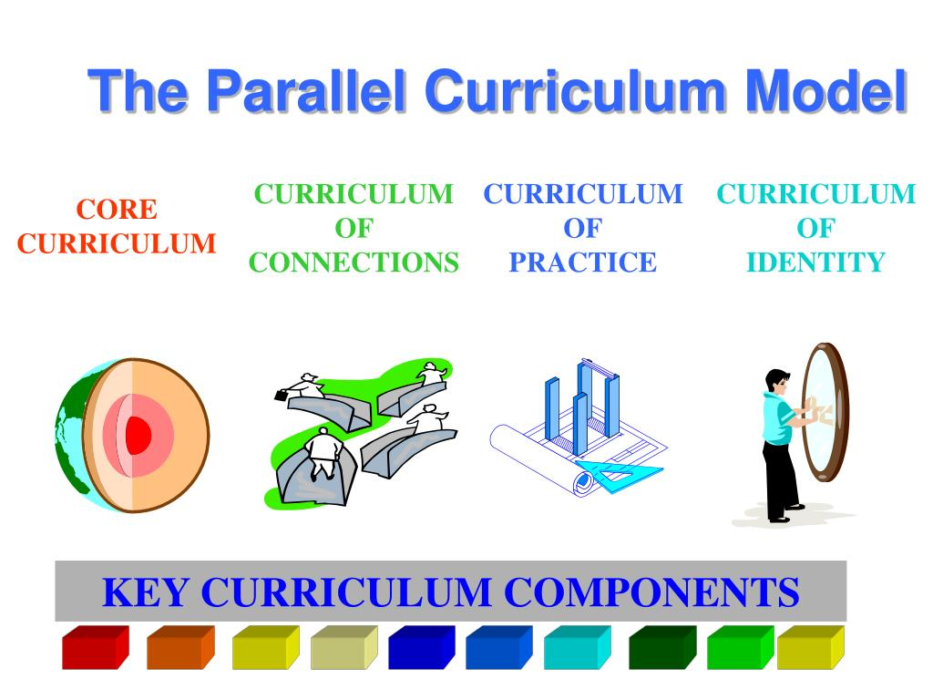 ppt - parallel curriculum model powerpoint presentation
