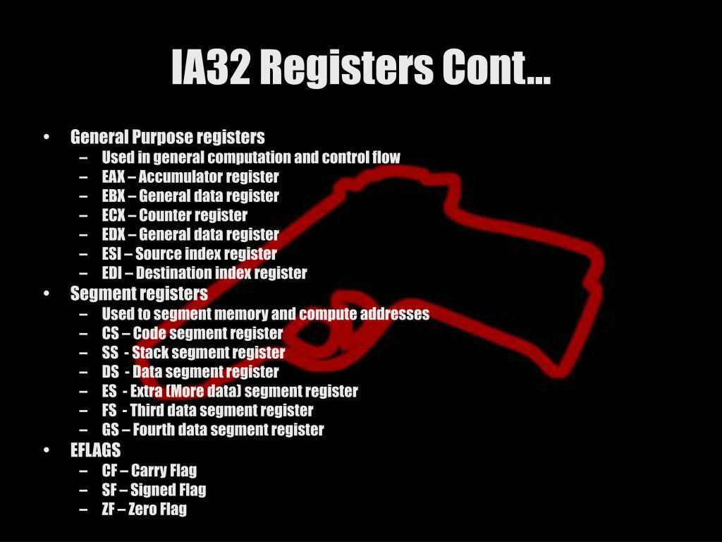 IA32 Registers Cont…