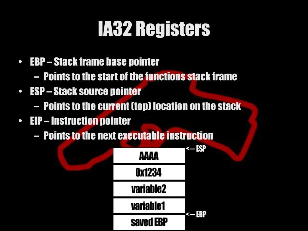 IA32 Registers