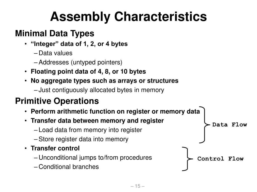 Assembly Characteristics