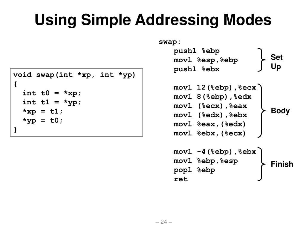 Using Simple Addressing Modes
