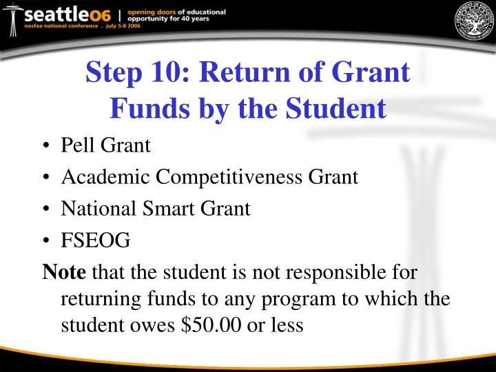 Step 10: Return of Grant Funds by the Student