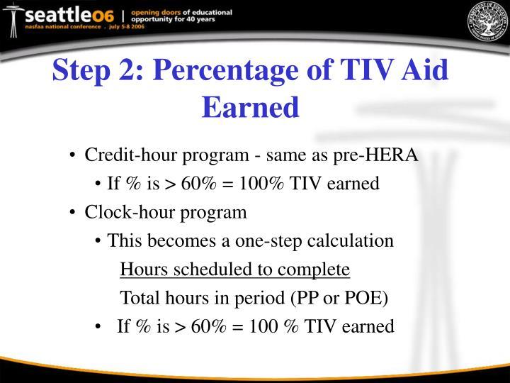 Step 2: Percentage of TIV Aid Earned