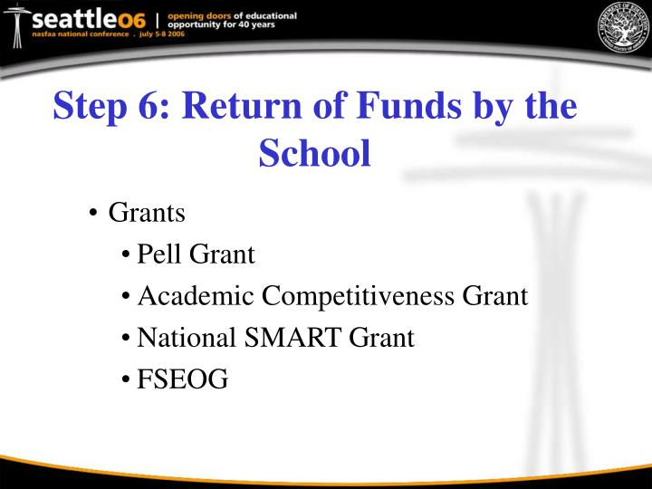 Step 6: Return of Funds by the School