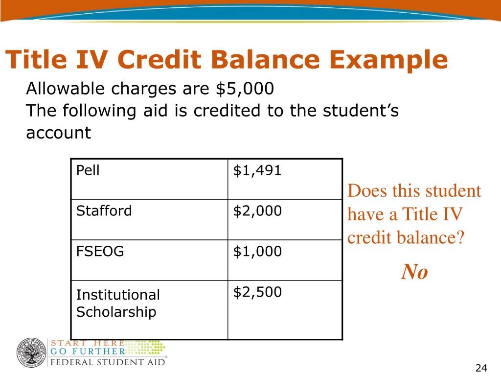 Title IV Credit Balance Example