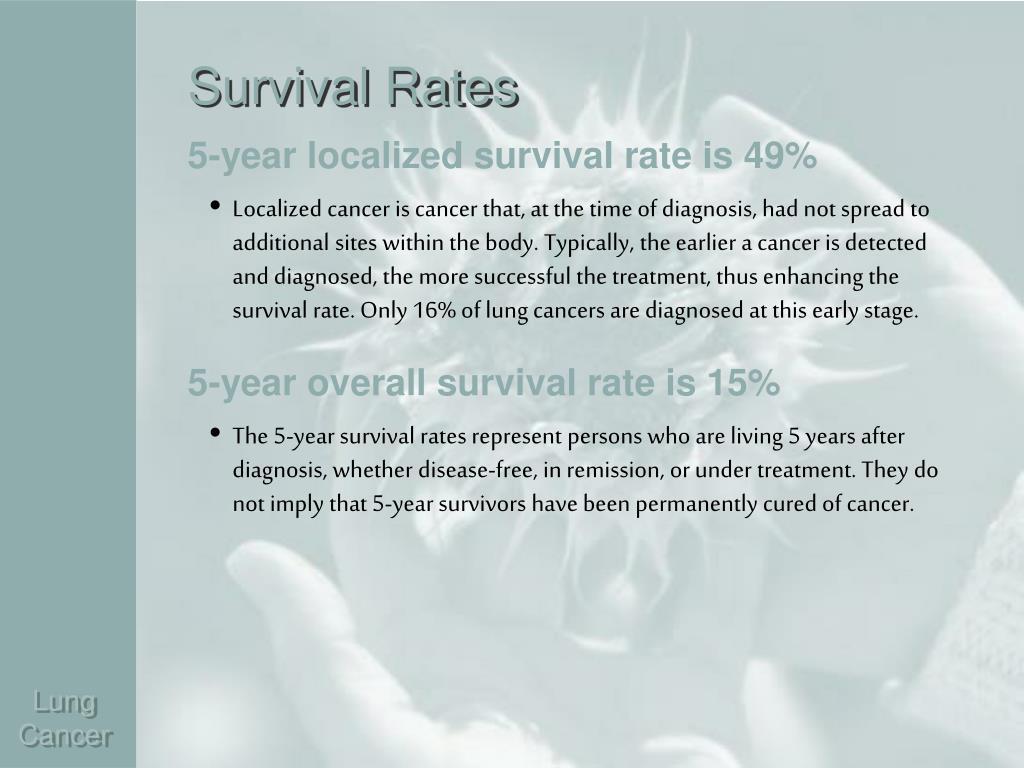 Survival Rates
