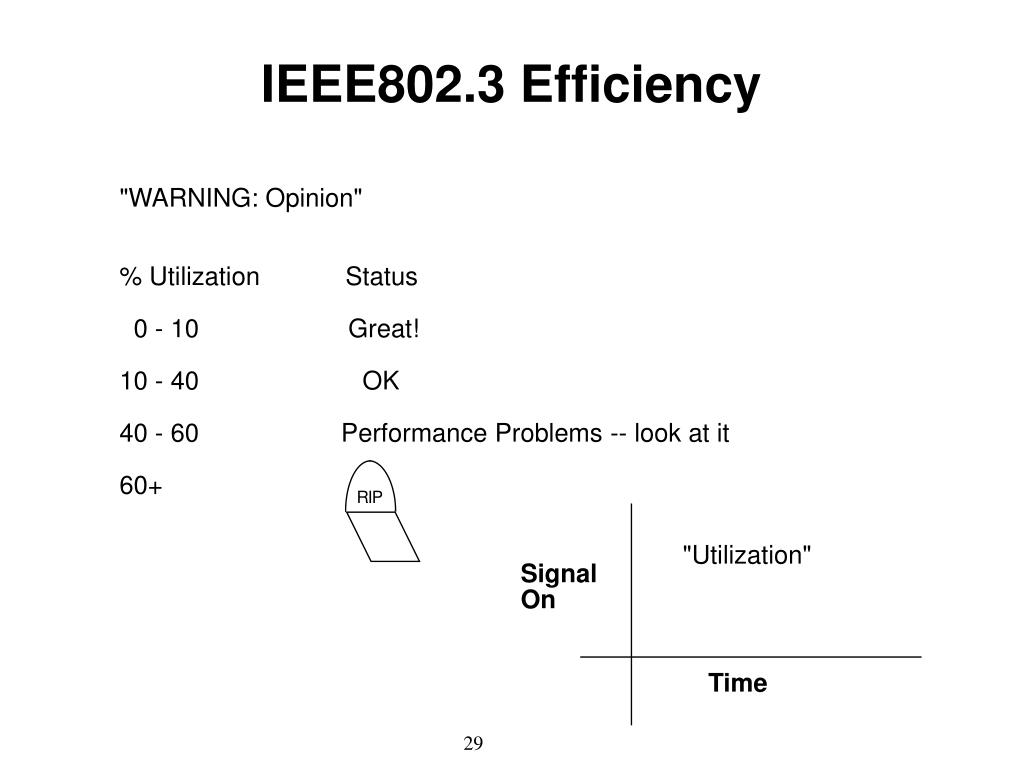 IEEE802.3 Efficiency