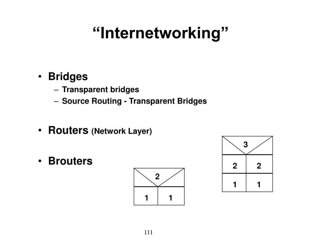 """Internetworking"""