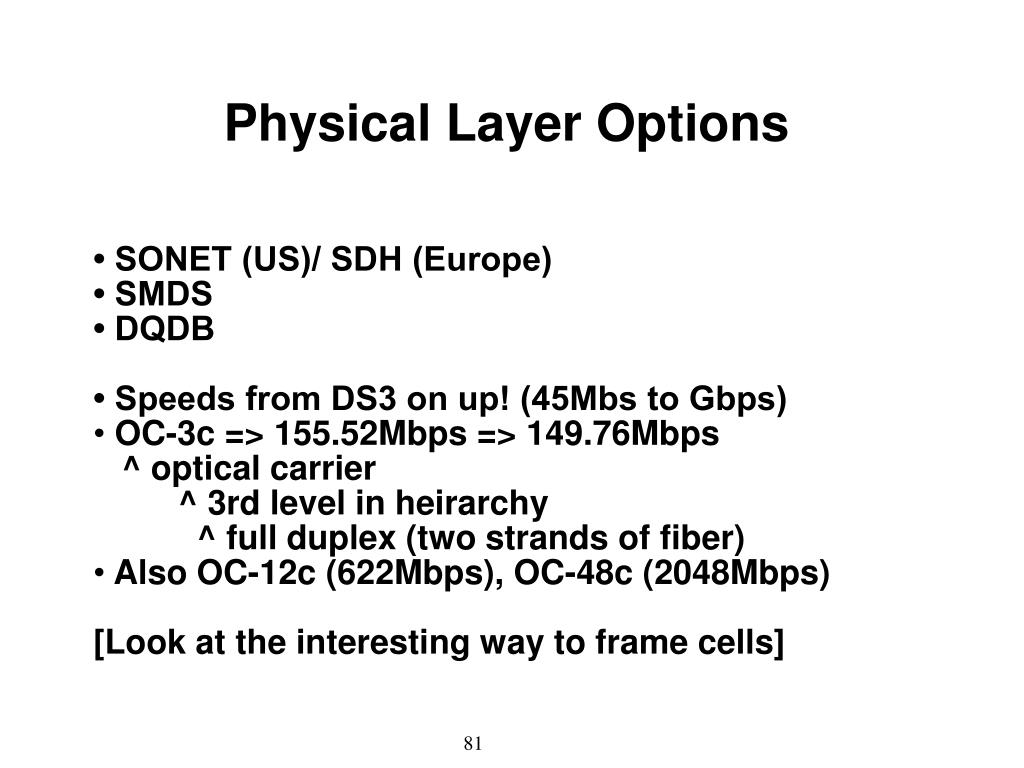 Physical Layer Options