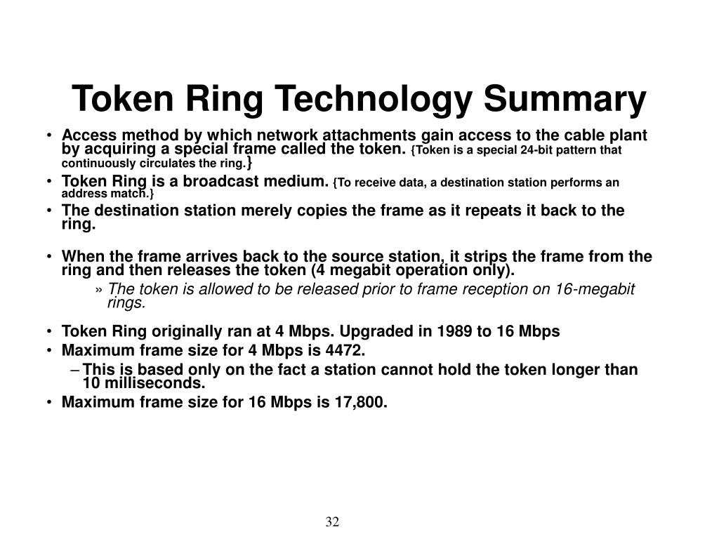 Token Ring Technology Summary