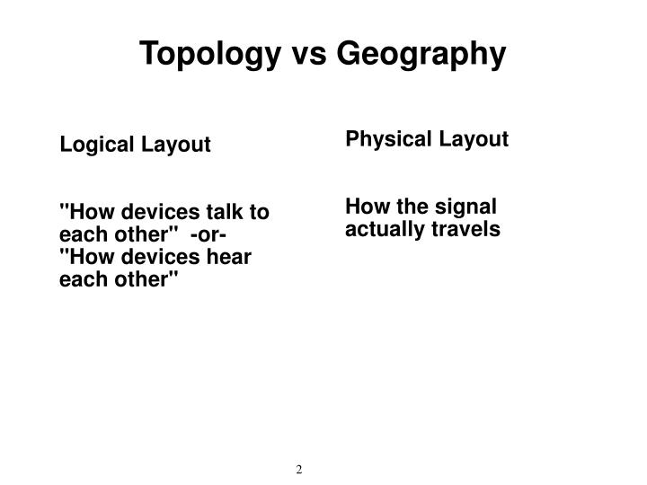 Topology vs geography